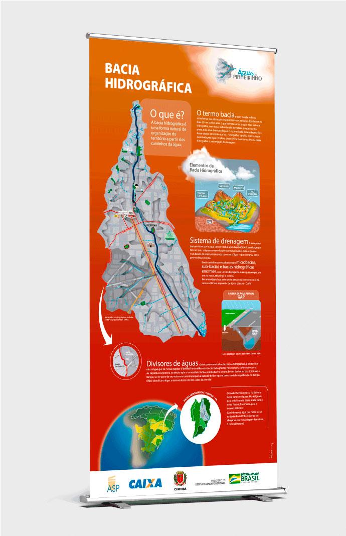 Banner Águas do Pinheirinho desenvolvido pela ElevaBD