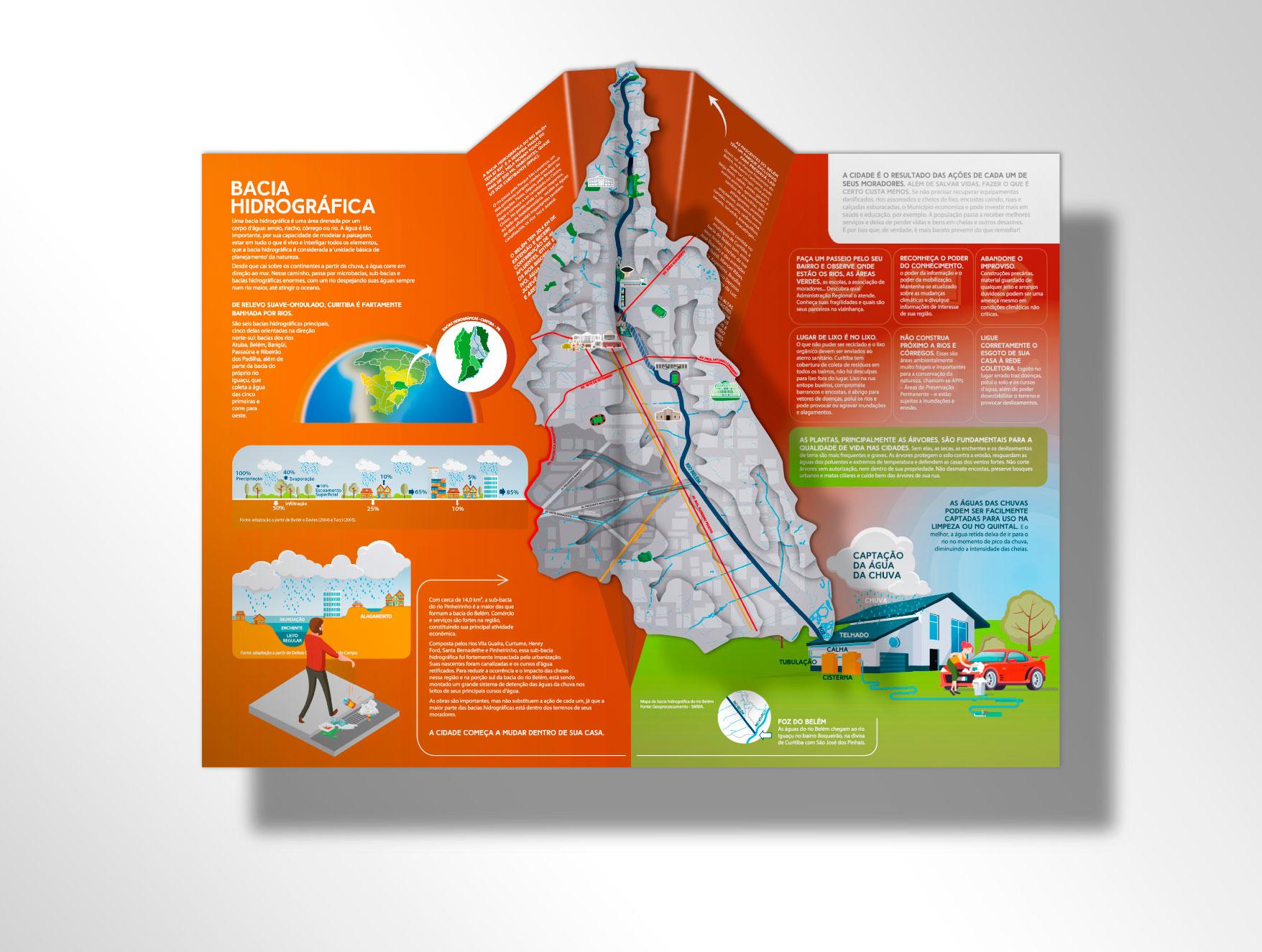 Folder Águas do Pinheirinho desenvolvido pela ElevaBD